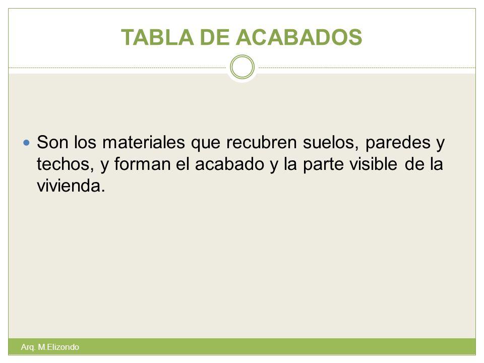 TABLA DE ACABADOS Arq.