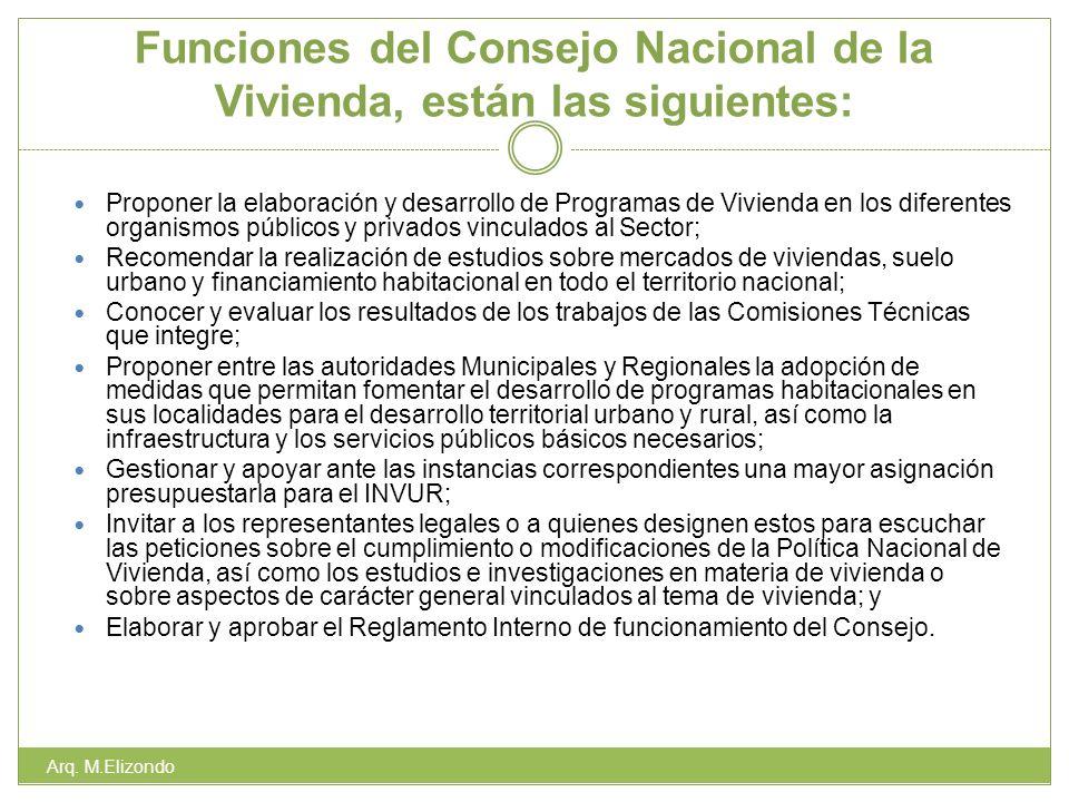 Funciones del Consejo Nacional de la Vivienda, están las siguientes: Proponer la elaboración y desarrollo de Programas de Vivienda en los diferentes o