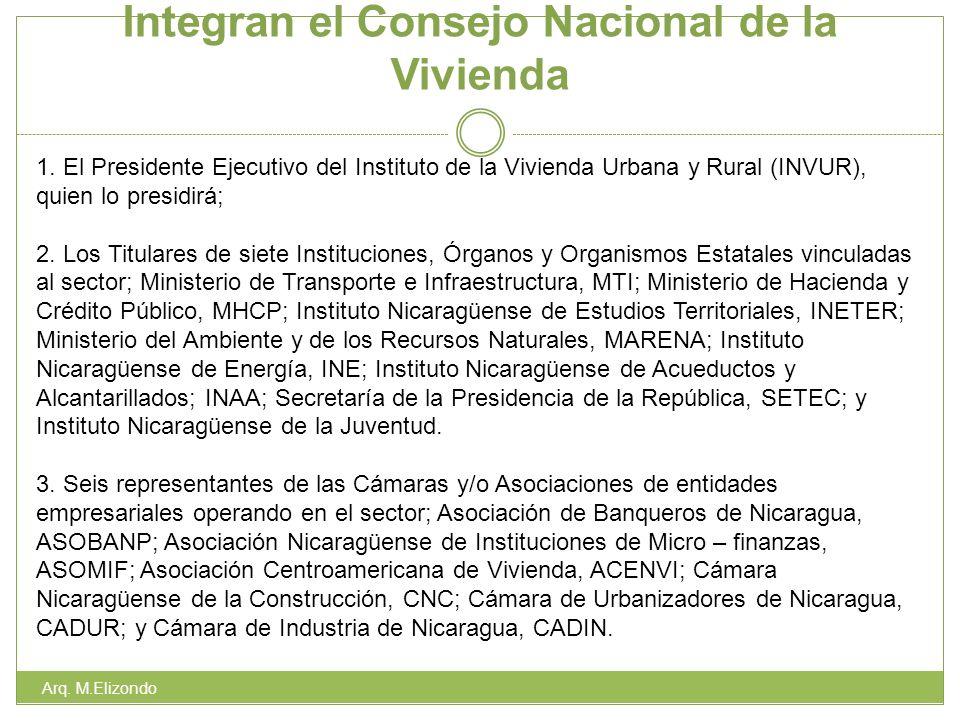 Integran el Consejo Nacional de la Vivienda 1. El Presidente Ejecutivo del Instituto de la Vivienda Urbana y Rural (INVUR), quien lo presidirá; 2. Los