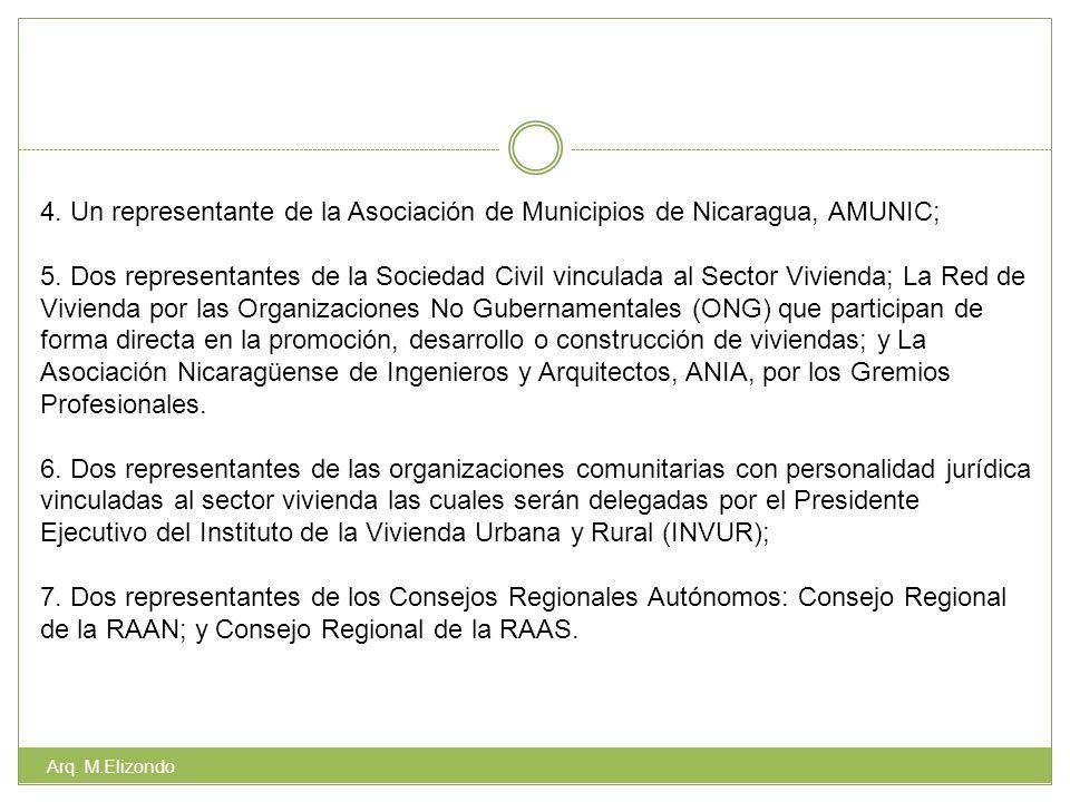 4. Un representante de la Asociación de Municipios de Nicaragua, AMUNIC; 5. Dos representantes de la Sociedad Civil vinculada al Sector Vivienda; La R