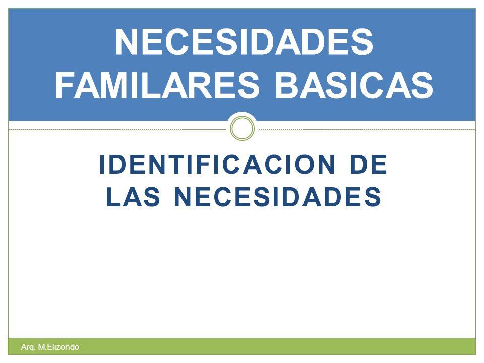 IDENTIFICACION DE LAS NECESIDADES NECESIDADES FAMILARES BASICAS Arq. M.Elizondo