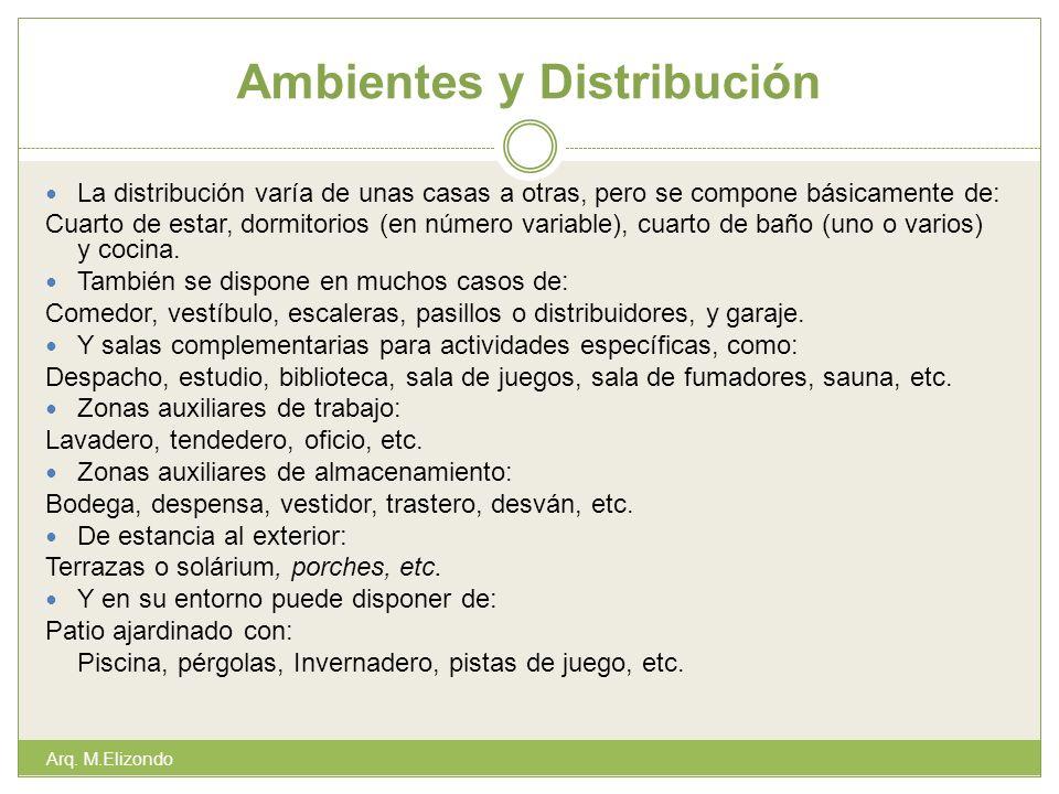 Ambientes y Distribución La distribución varía de unas casas a otras, pero se compone básicamente de: Cuarto de estar, dormitorios (en número variable