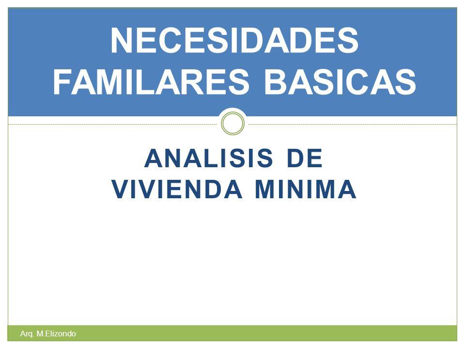 ANALISIS DE VIVIENDA MINIMA NECESIDADES FAMILARES BASICAS Arq. M.Elizondo