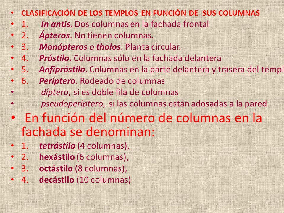CLASIFICACIÓN DE LOS TEMPLOS EN FUNCIÓN DE SUS COLUMNAS 1.
