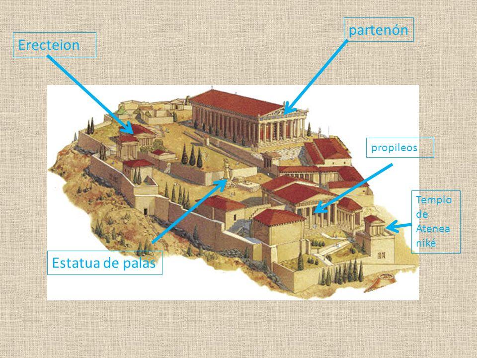 e partenón Erecteion Estatua de palas Templo de Atenea niké propileos
