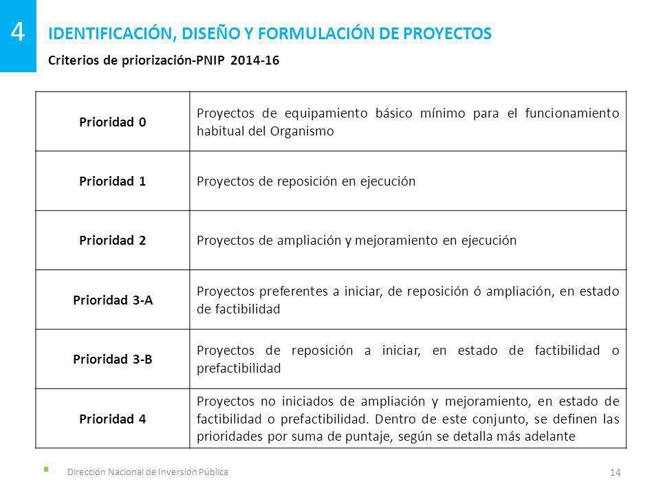 Dirección Nacional de Inversión Pública Criterios de priorización-PNIP 2014-16 IDENTIFICACIÓN, DISEÑO Y FORMULACIÓN DE PROYECTOS 14 4 Prioridad 0 Proyectos de equipamiento básico mínimo para el funcionamiento habitual del Organismo Prioridad 1Proyectos de reposición en ejecución Prioridad 2Proyectos de ampliación y mejoramiento en ejecución Prioridad 3-A Proyectos preferentes a iniciar, de reposición ó ampliación, en estado de factibilidad Prioridad 3-B Proyectos de reposición a iniciar, en estado de factibilidad o prefactibilidad Prioridad 4 Proyectos no iniciados de ampliación y mejoramiento, en estado de factibilidad o prefactibilidad.