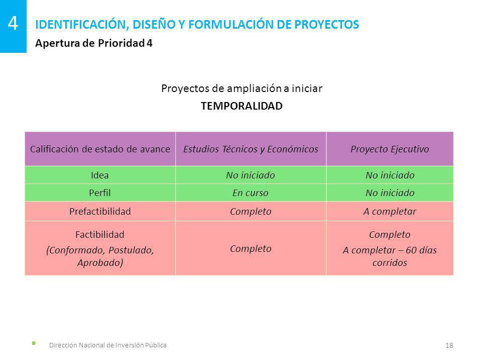 Dirección Nacional de Inversión Pública Apertura de Prioridad 4 IDENTIFICACIÓN, DISEÑO Y FORMULACIÓN DE PROYECTOS 18 4 Proyectos de ampliación a inici