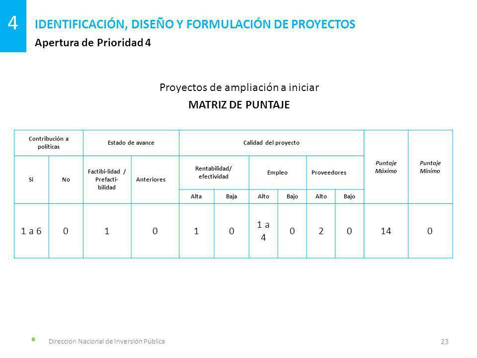 Dirección Nacional de Inversión Pública Apertura de Prioridad 4 IDENTIFICACIÓN, DISEÑO Y FORMULACIÓN DE PROYECTOS 23 4 Proyectos de ampliación a inici