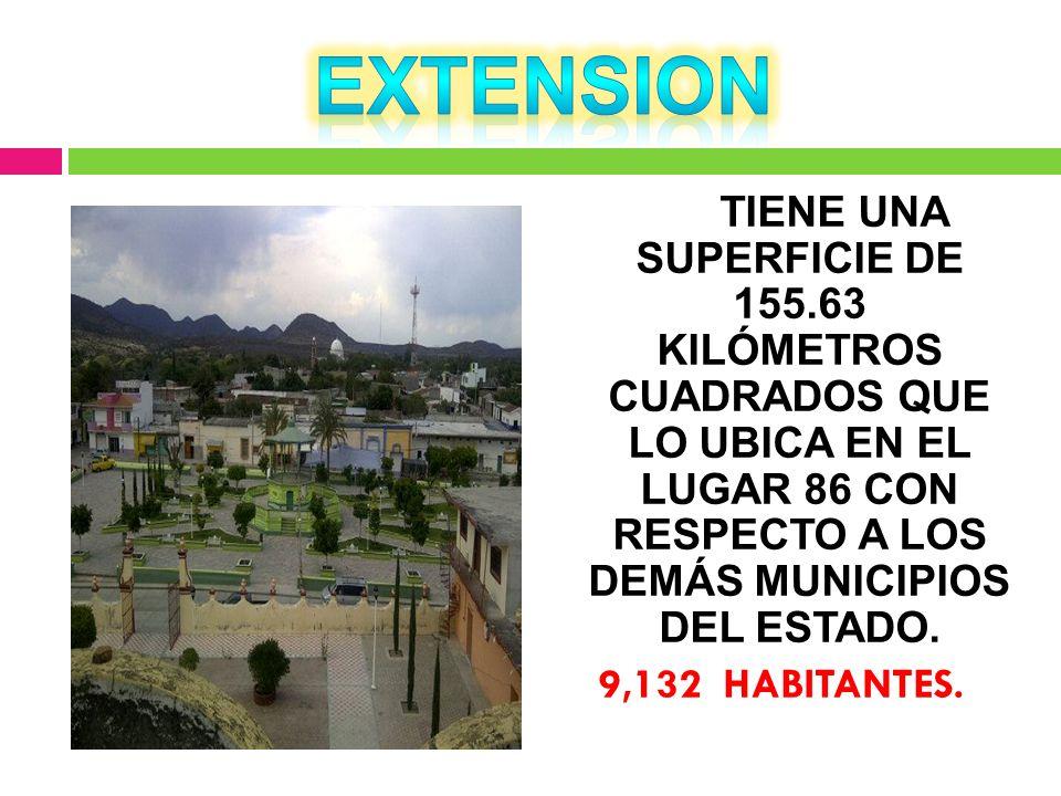 TIENE UNA SUPERFICIE DE 155.63 KILÓMETROS CUADRADOS QUE LO UBICA EN EL LUGAR 86 CON RESPECTO A LOS DEMÁS MUNICIPIOS DEL ESTADO. 9,132 HABITANTES.