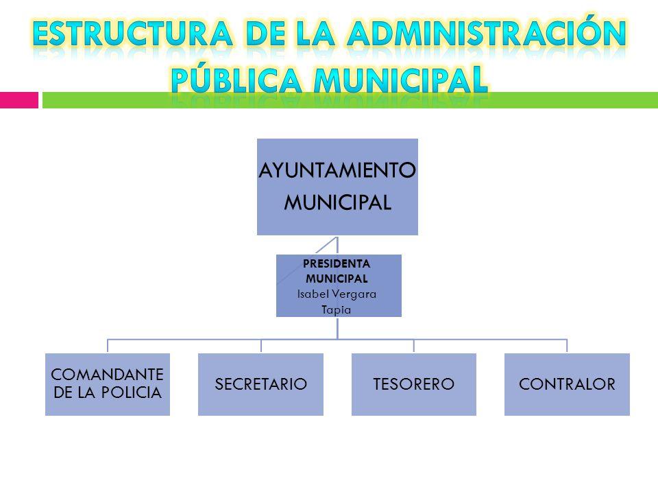 AYUNTAMIENTO MUNICIPAL COMANDANTE DE LA POLICIA SECRETARIOTESOREROCONTRALOR PRESIDENTA MUNICIPAL Isabel Vergara Tapia