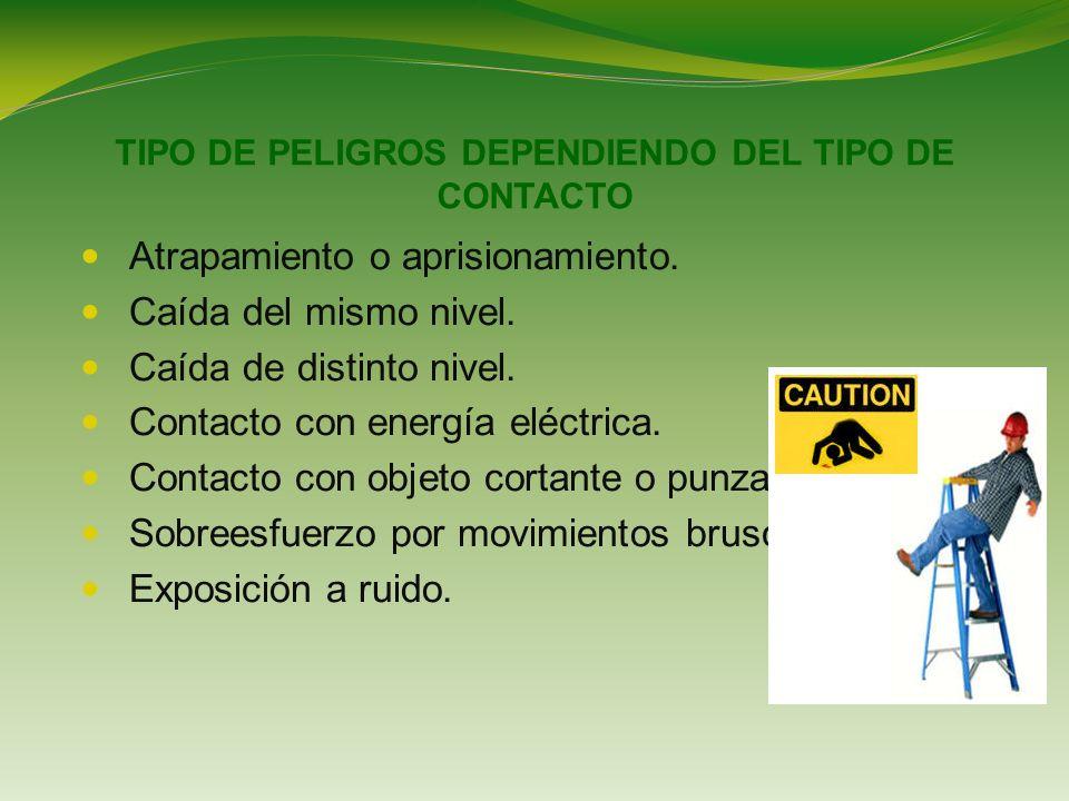 TIPO DE PELIGROS DEPENDIENDO DEL TIPO DE CONTACTO Atrapamiento o aprisionamiento.