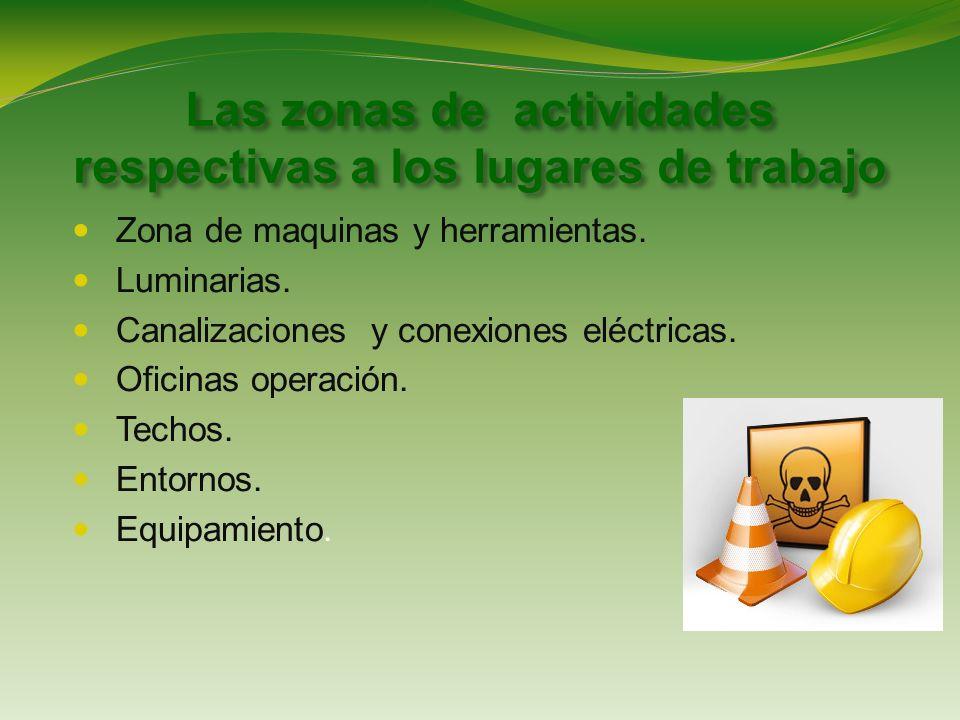 Las zonas de actividades respectivas a los lugares de trabajo Zona de maquinas y herramientas.