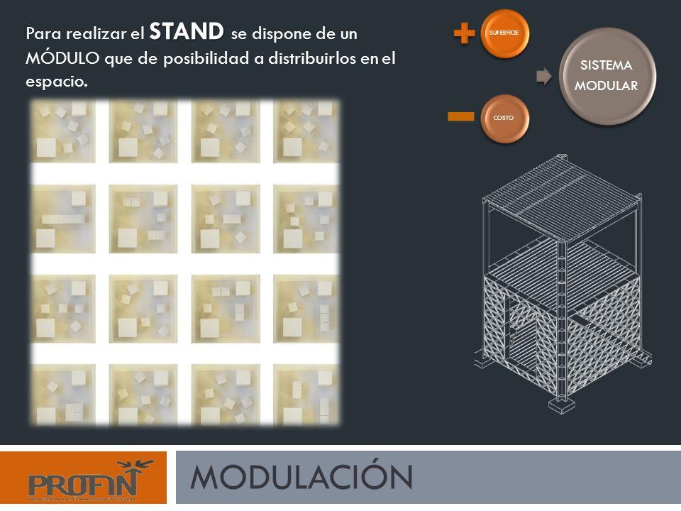 STAND Para realizar el STAND se dispone de un MÓDULO que de posibilidad a distribuirlos en el espacio.