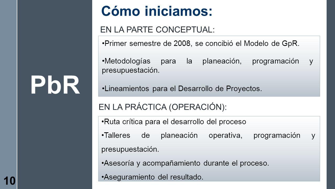 PbR EN LA PARTE CONCEPTUAL: Primer semestre de 2008, se concibió el Modelo de GpR. Metodologías para la planeación, programación y presupuestación. Li