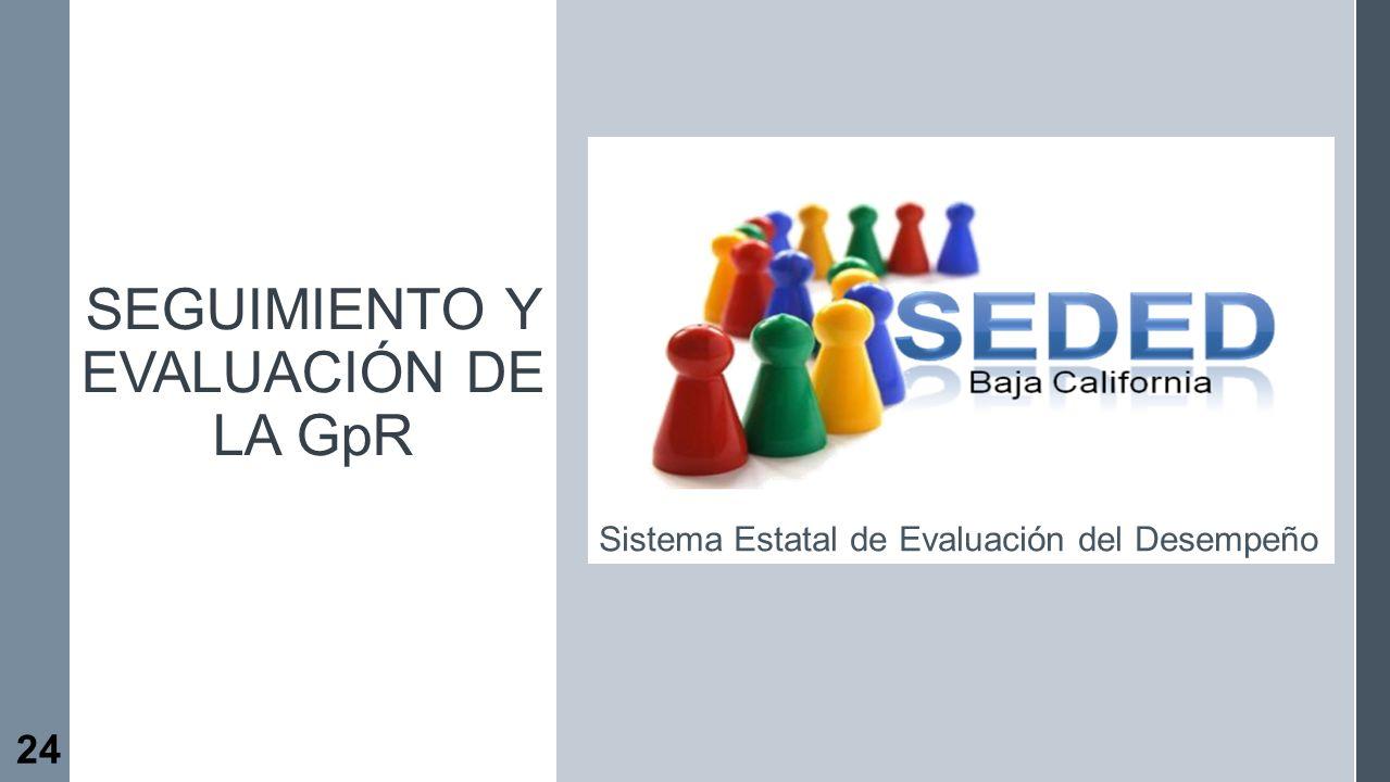 24 SEGUIMIENTO Y EVALUACIÓN DE LA GpR Sistema Estatal de Evaluación del Desempeño