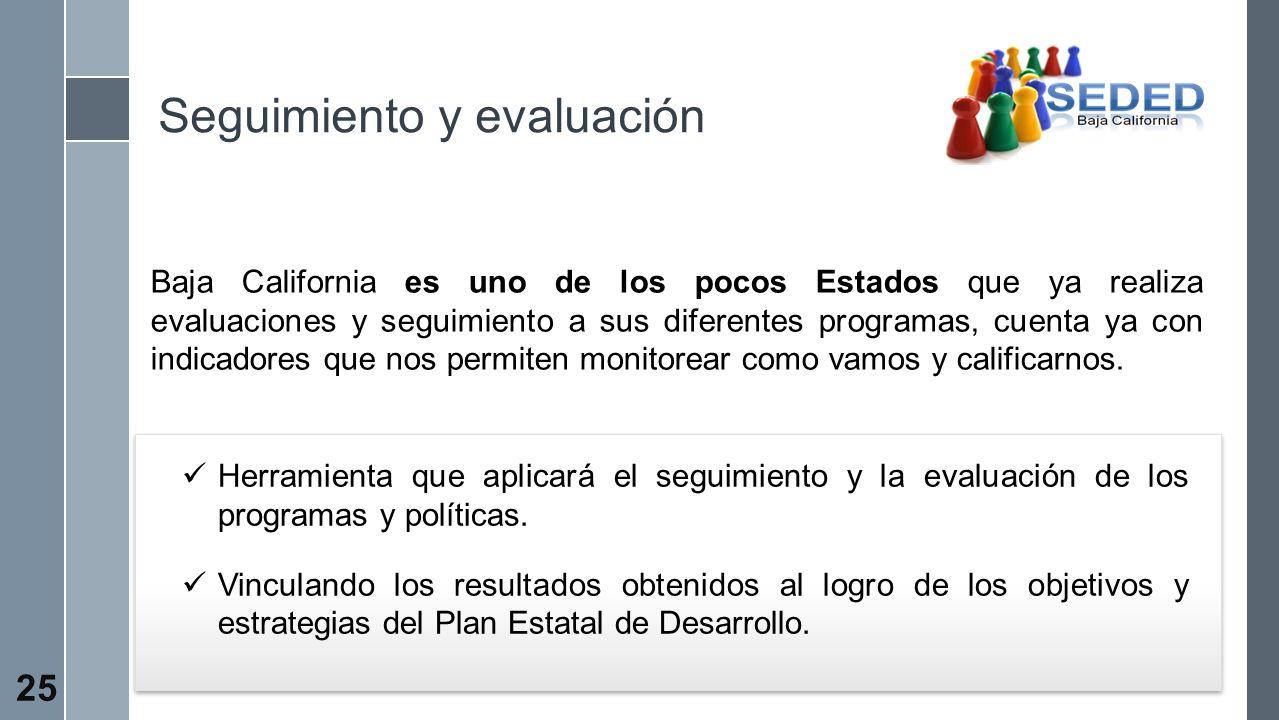 Baja California es uno de los pocos Estados que ya realiza evaluaciones y seguimiento a sus diferentes programas, cuenta ya con indicadores que nos pe