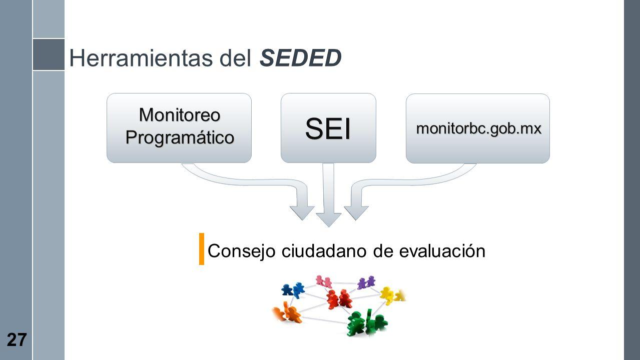 Herramientas del SEDED Consejo ciudadano de evaluación Monitoreo Programático Monitoreo Programático SEI monitorbc.gob.mx 27