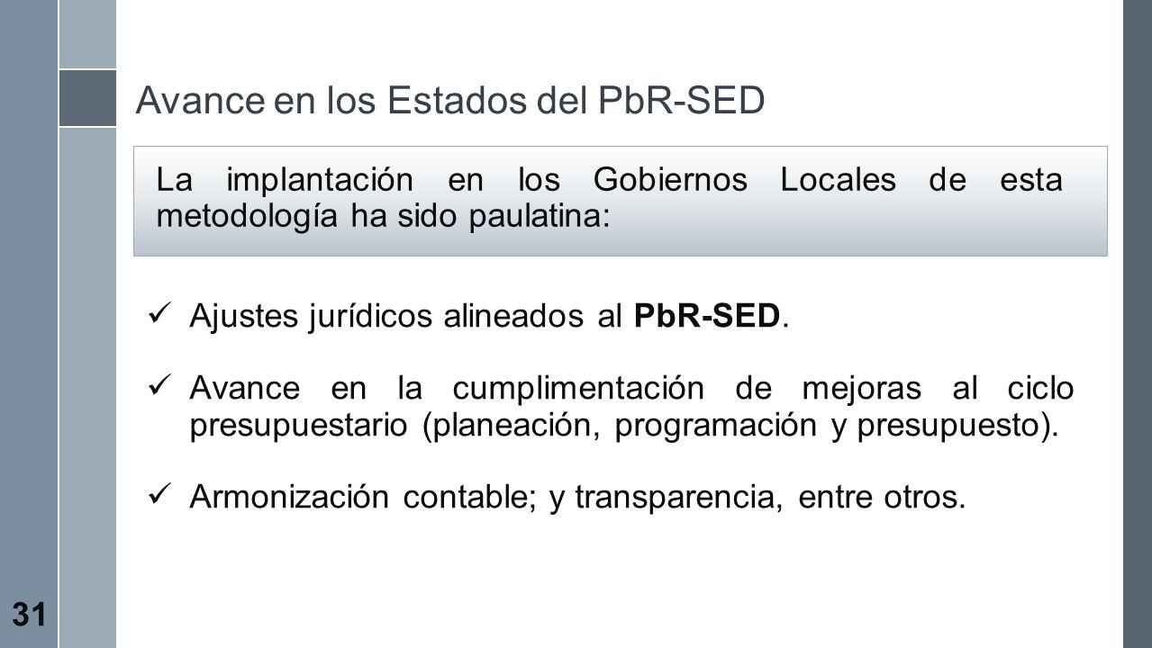 Avance en los Estados del PbR-SED 31 La implantación en los Gobiernos Locales de esta metodología ha sido paulatina: Ajustes jurídicos alineados al Pb
