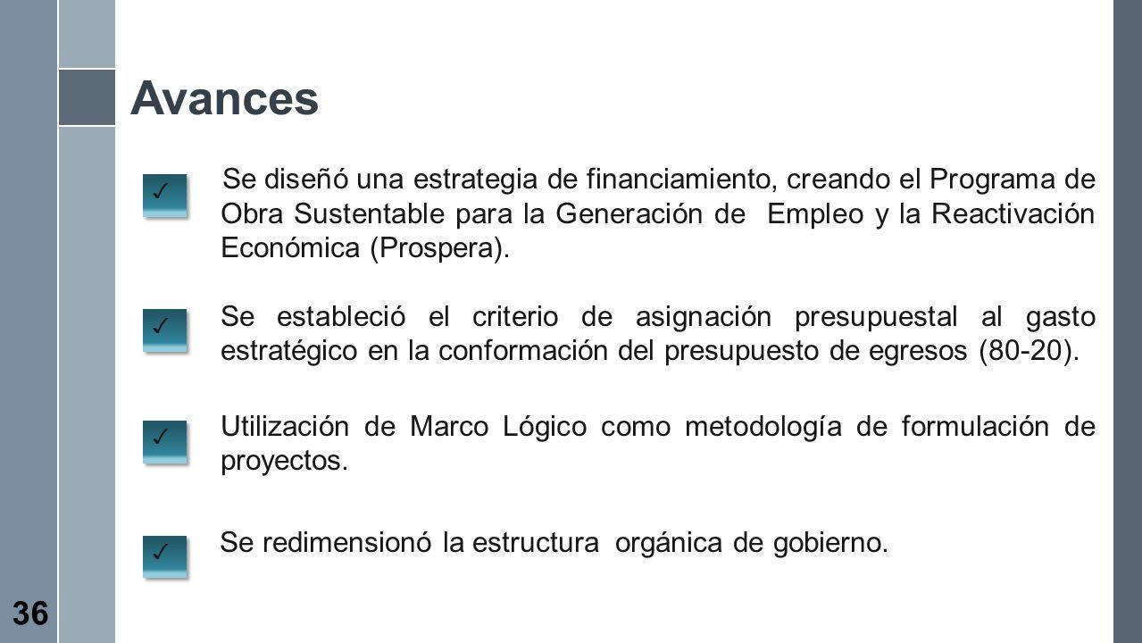 Se diseñó una estrategia de financiamiento, creando el Programa de Obra Sustentable para la Generación de Empleo y la Reactivación Económica (Prospera