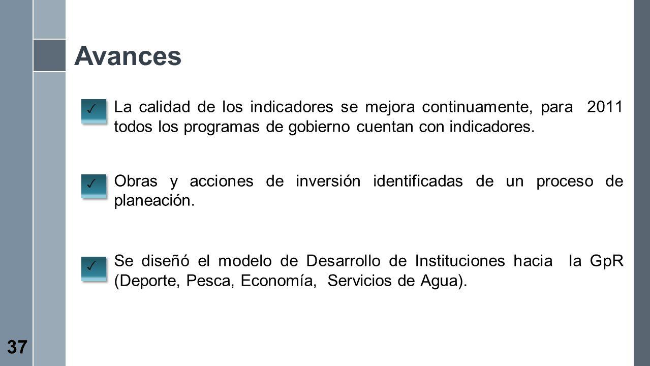 Avances La calidad de los indicadores se mejora continuamente, para 2011 todos los programas de gobierno cuentan con indicadores. Obras y acciones de