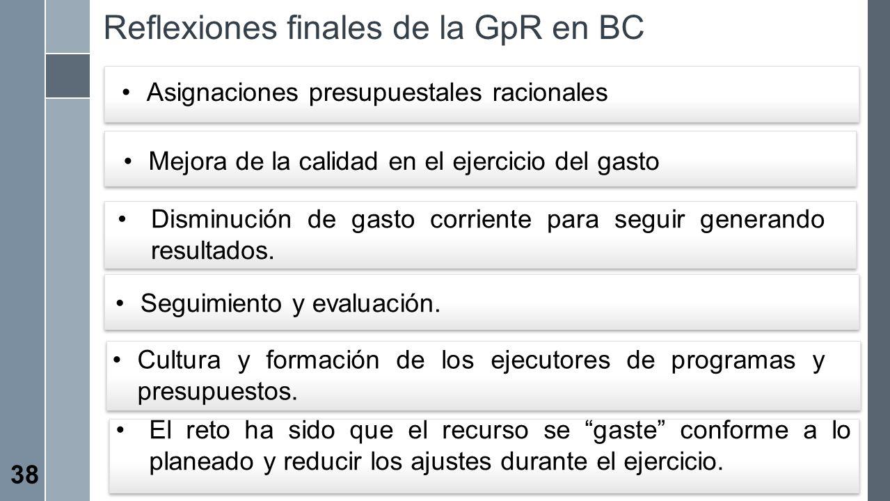 Asignaciones presupuestales racionales 2 Reflexiones finales de la GpR en BC Mejora de la calidad en el ejercicio del gasto Disminución de gasto corri