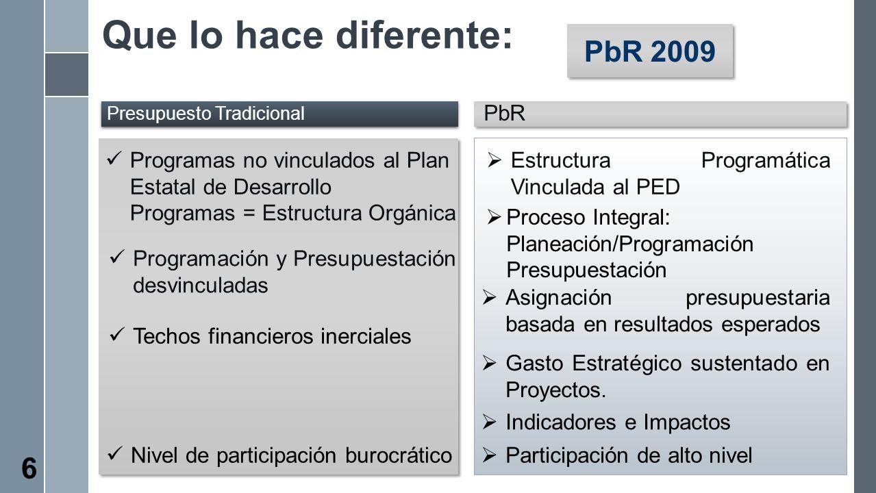 Que lo hace diferente: PbR Presupuesto Tradicional Programación y Presupuestación desvinculadas Techos financieros inerciales Nivel de participación b
