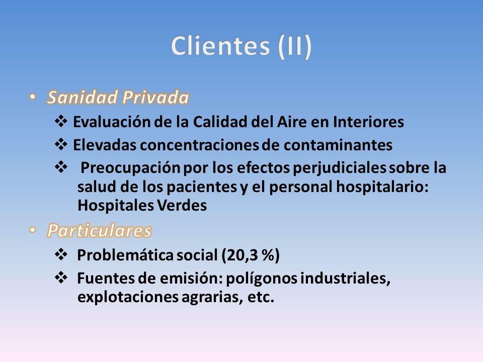 Admins 20 Admins 20 Clínicas privadas 45 Clínicas privadas 45 Empresas Industriales 94 Empresas Industriales 94