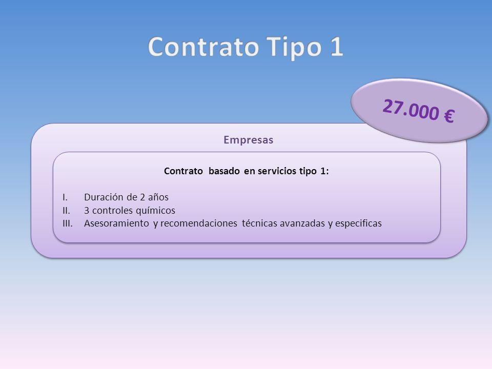 Empresas Contrato basado en servicios tipo 1: I.Duración de 2 años II.3 controles químicos III.Asesoramiento y recomendaciones técnicas avanzadas y es