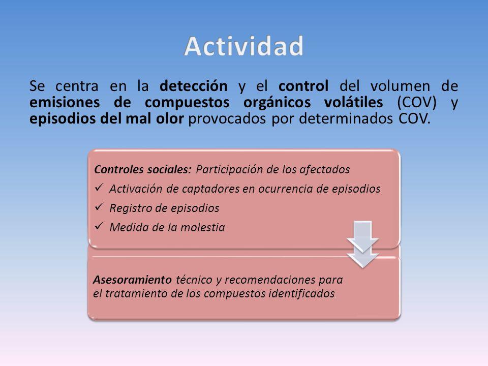 Detección de las fuentes de emisión (modelos de dispersión y retrotrayectorias) Controles químicos : Identificación de niveles, emisiones y compuestos