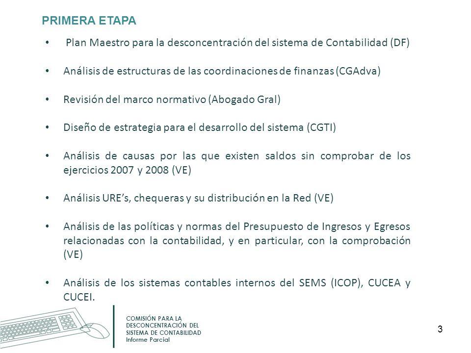 PRIMERA ETAPA COMISIÓN PARA LA DESCONCENTRACIÓN DEL SISTEMA DE CONTABILIDAD Informe Parcial Plan Maestro para la desconcentración del sistema de Conta