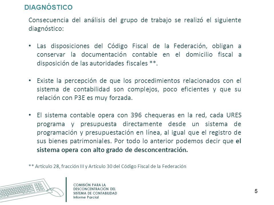 DIAGNÓSTICO COMISIÓN PARA LA DESCONCENTRACIÓN DEL SISTEMA DE CONTABILIDAD Informe Parcial Consecuencia del análisis del grupo de trabajo se realizó el