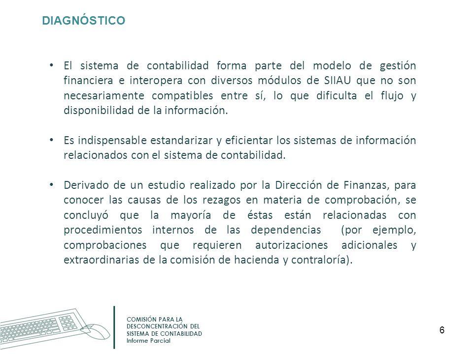 DIAGNÓSTICO COMISIÓN PARA LA DESCONCENTRACIÓN DEL SISTEMA DE CONTABILIDAD Informe Parcial El sistema de contabilidad forma parte del modelo de gestión
