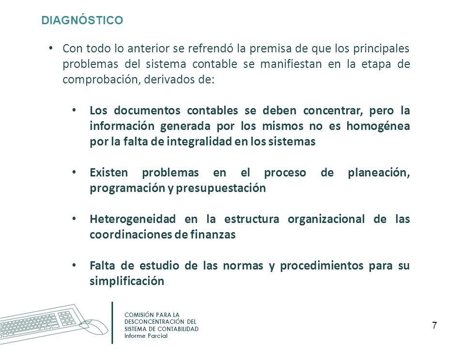 PROYECTOS DESARROLLADOS A PARTIR DE LOS TRABAJOS REALIZADOS EN LA COMISIÓN COMISIÓN PARA LA DESCONCENTRACIÓN DEL SISTEMA DE CONTABILIDAD Informe Parcial Para atacar los problemas detectados en el diagnóstico, la Comisión ha impulsado los siguientes proyectos: Propuesta de simplificación al proceso de ingresos, de la cual se partió para la elaboración de los nuevos lineamientos que simplifican el ejercicio del Fondo de Incremento para la Matrícula 2009.