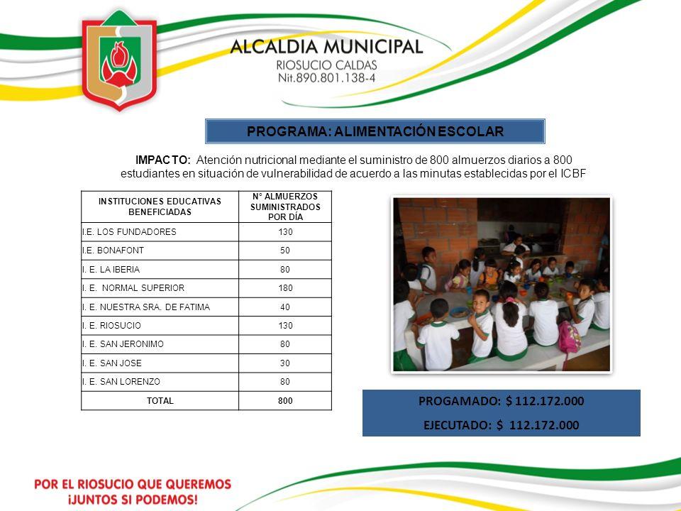 PROGRAMA: ALIMENTACIÓN ESCOLAR INSTITUCIONES EDUCATIVAS BENEFICIADAS N° ALMUERZOS SUMINISTRADOS POR DÍA I.E. LOS FUNDADORES130 I.E. BONAFONT50 I. E. L