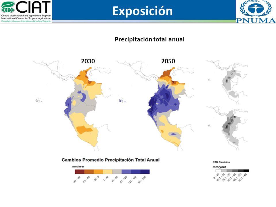 Exposición Precipitación total anual 20302050