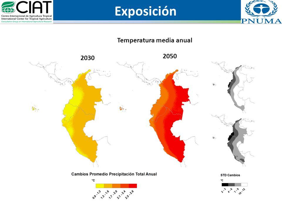 Exposición Temperatura media anual 2030 2050