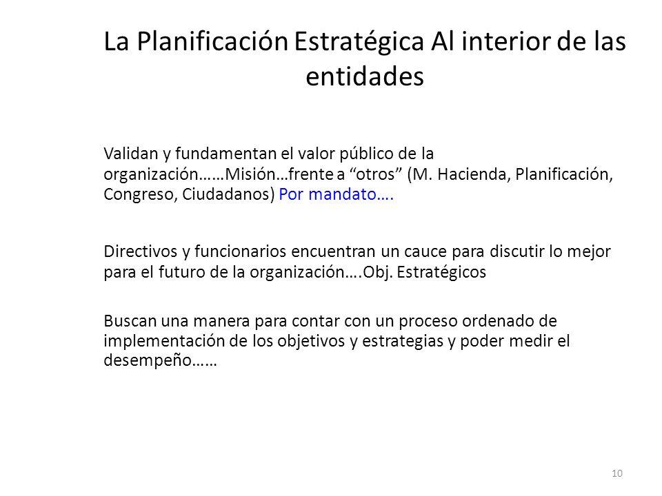 La Planificación Estratégica Al interior de las entidades Validan y fundamentan el valor público de la organización……Misión…frente a otros (M.