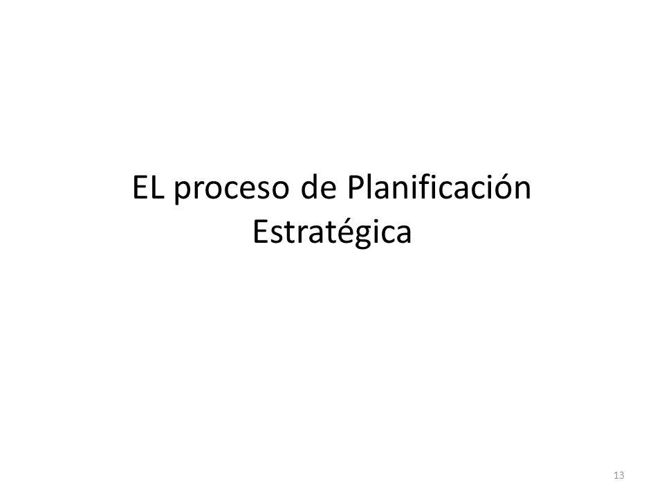 EL proceso de Planificación Estratégica 13