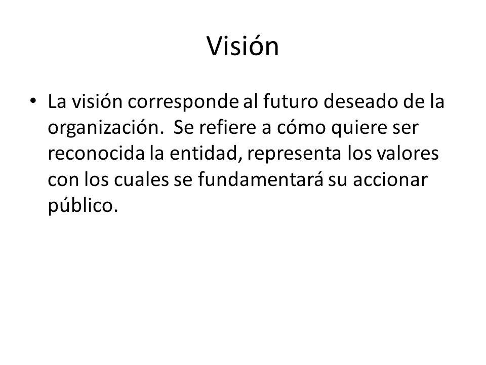 Visión La visión corresponde al futuro deseado de la organización. Se refiere a cómo quiere ser reconocida la entidad, representa los valores con los
