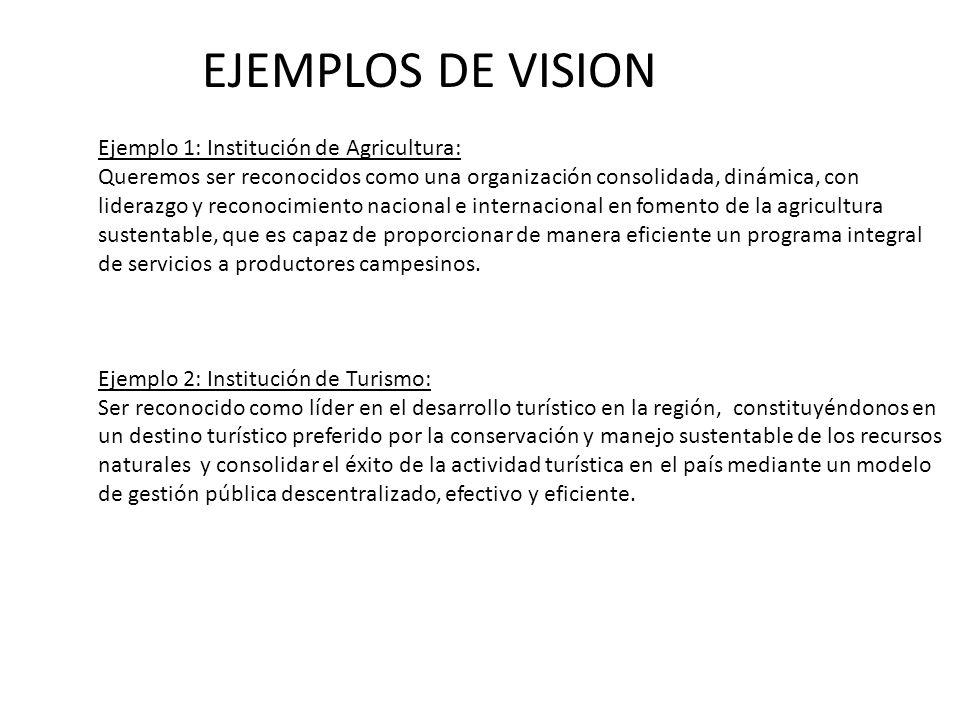 Ejemplo 1: Institución de Agricultura: Queremos ser reconocidos como una organización consolidada, dinámica, con liderazgo y reconocimiento nacional e