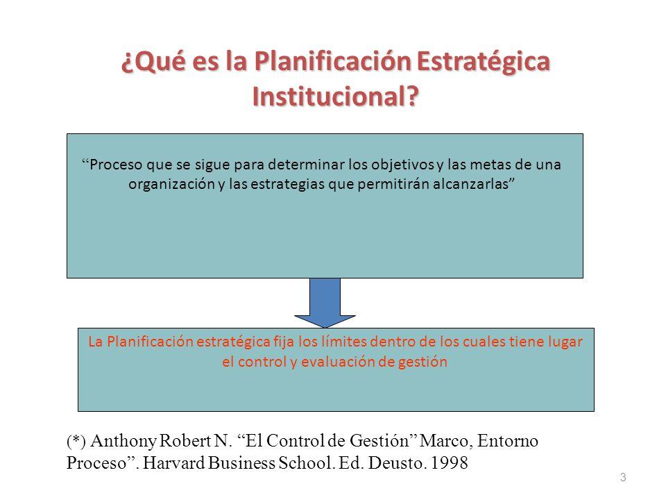 3 ¿Qué es la Planificación Estratégica Institucional? Proceso que se sigue para determinar los objetivos y las metas de una organización y las estrate