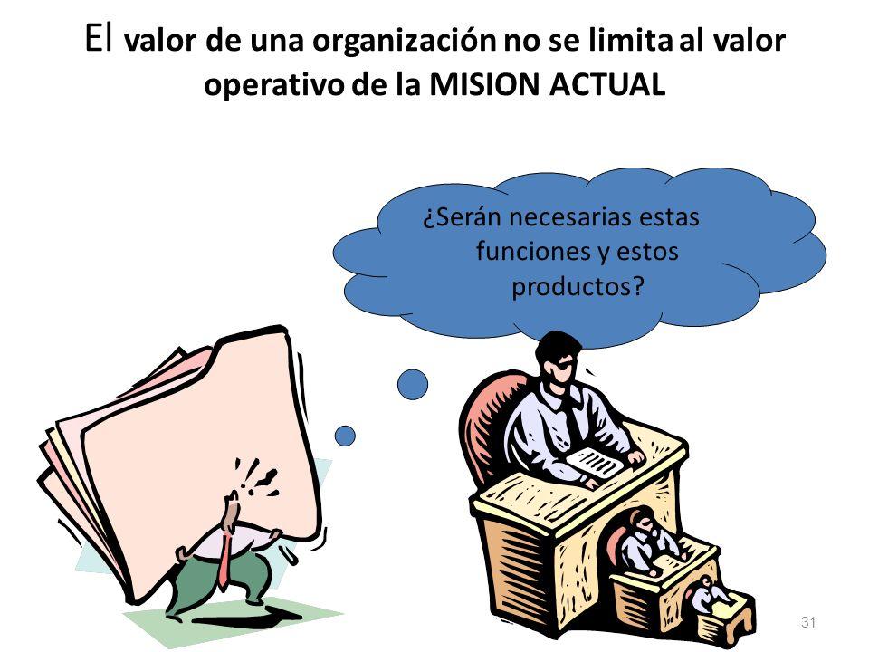 El valor de una organización no se limita al valor operativo de la MISION ACTUAL ¿Serán necesarias estas funciones y estos productos? 31