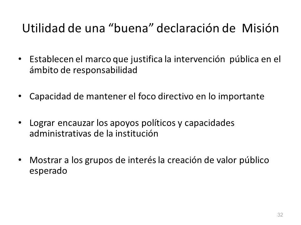 Utilidad de una buena declaración de Misión Establecen el marco que justifica la intervención pública en el ámbito de responsabilidad Capacidad de man