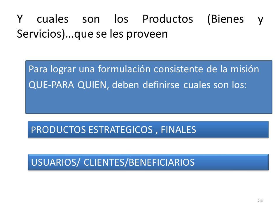 Y cuales son los Productos (Bienes y Servicios)…que se les proveen Para lograr una formulación consistente de la misión QUE-PARA QUIEN, deben definirs
