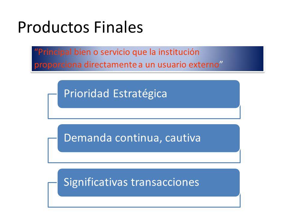 Prioridad EstratégicaDemanda continua, cautivaSignificativas transacciones Principal bien o servicio que la institución proporciona directamente a un usuario externo Principal bien o servicio que la institución proporciona directamente a un usuario externo Productos Finales