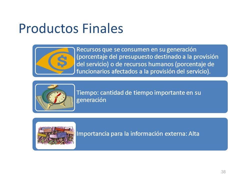 38 Productos Finales Recursos que se consumen en su generación (porcentaje del presupuesto destinado a la provisión del servicio) o de recursos humanos (porcentaje de funcionarios afectados a la provisión del servicio).