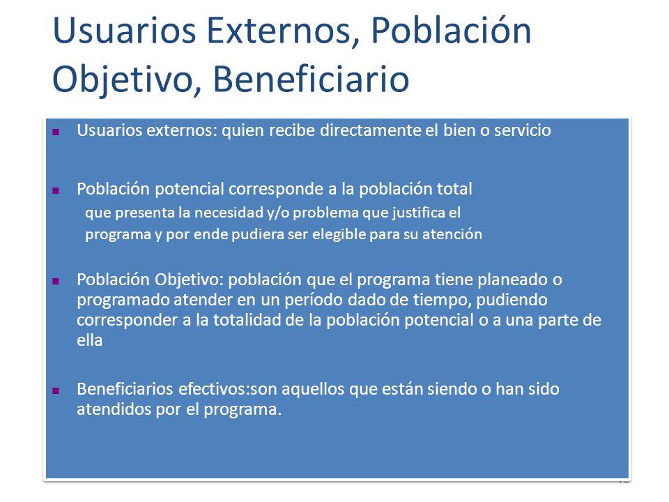 40 Usuarios Externos, Población Objetivo, Beneficiario Usuarios externos: quien recibe directamente el bien o servicio Población potencial corresponde