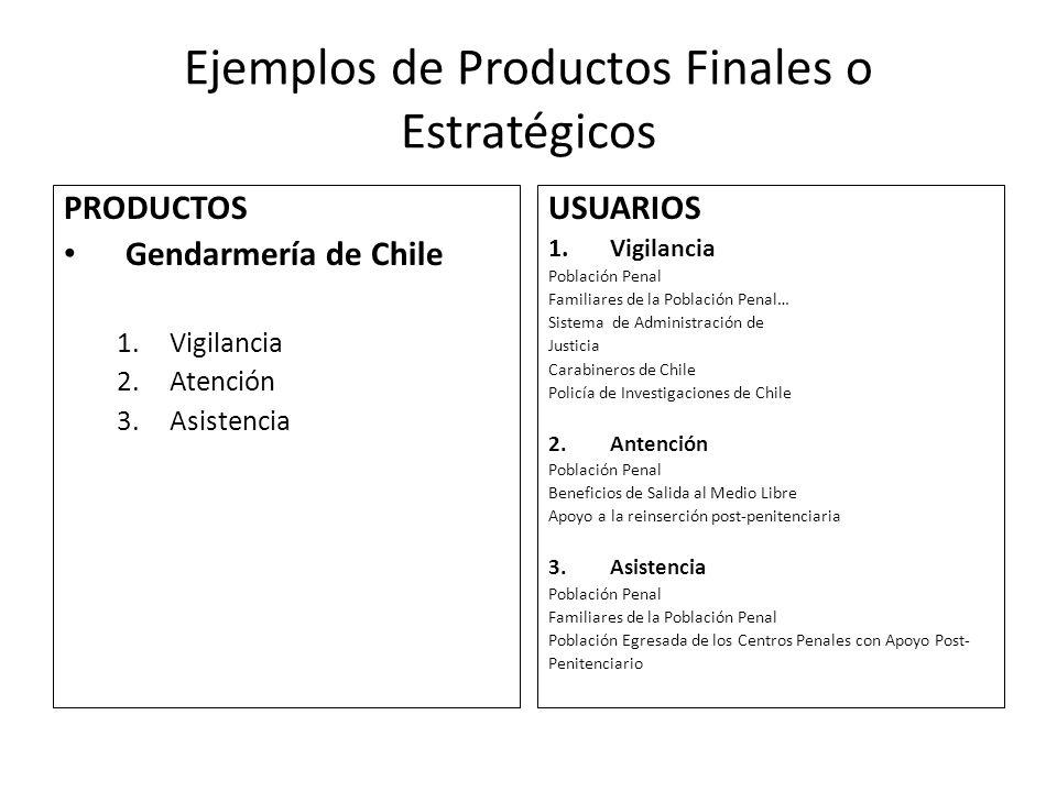 Ejemplos de Productos Finales o Estratégicos PRODUCTOS Gendarmería de Chile 1.Vigilancia 2.Atención 3.Asistencia USUARIOS 1.