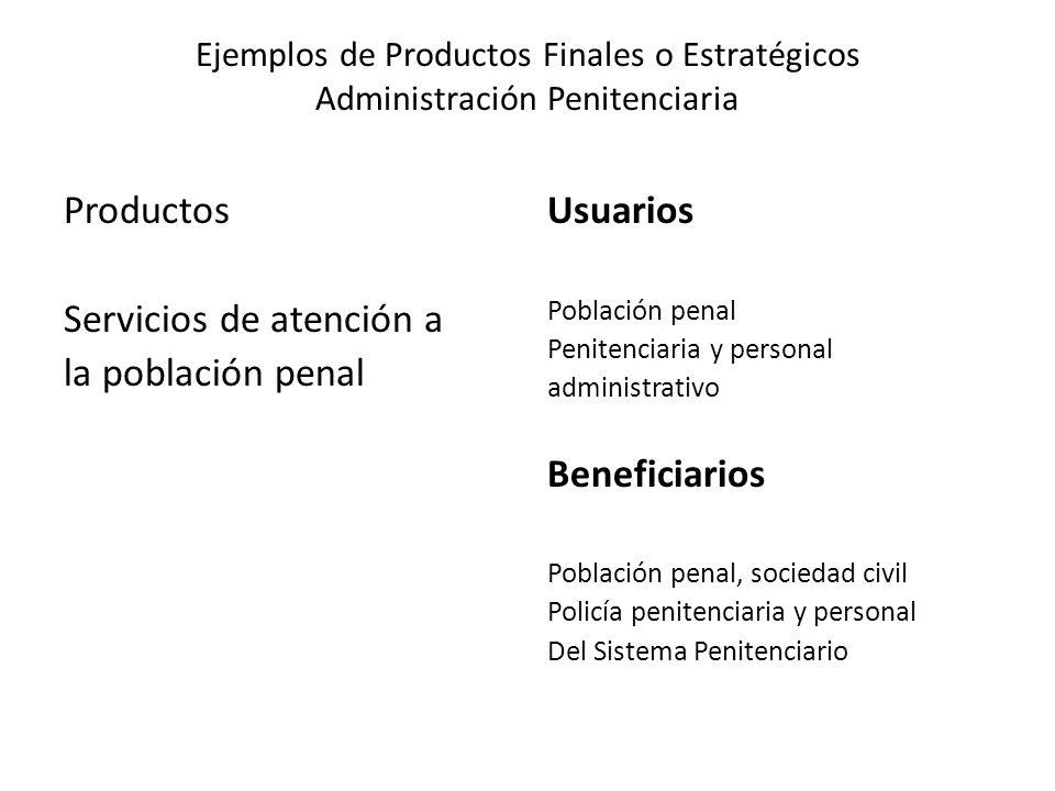 Ejemplos de Productos Finales o Estratégicos Administración Penitenciaria Productos Servicios de atención a la población penal Usuarios Población pena