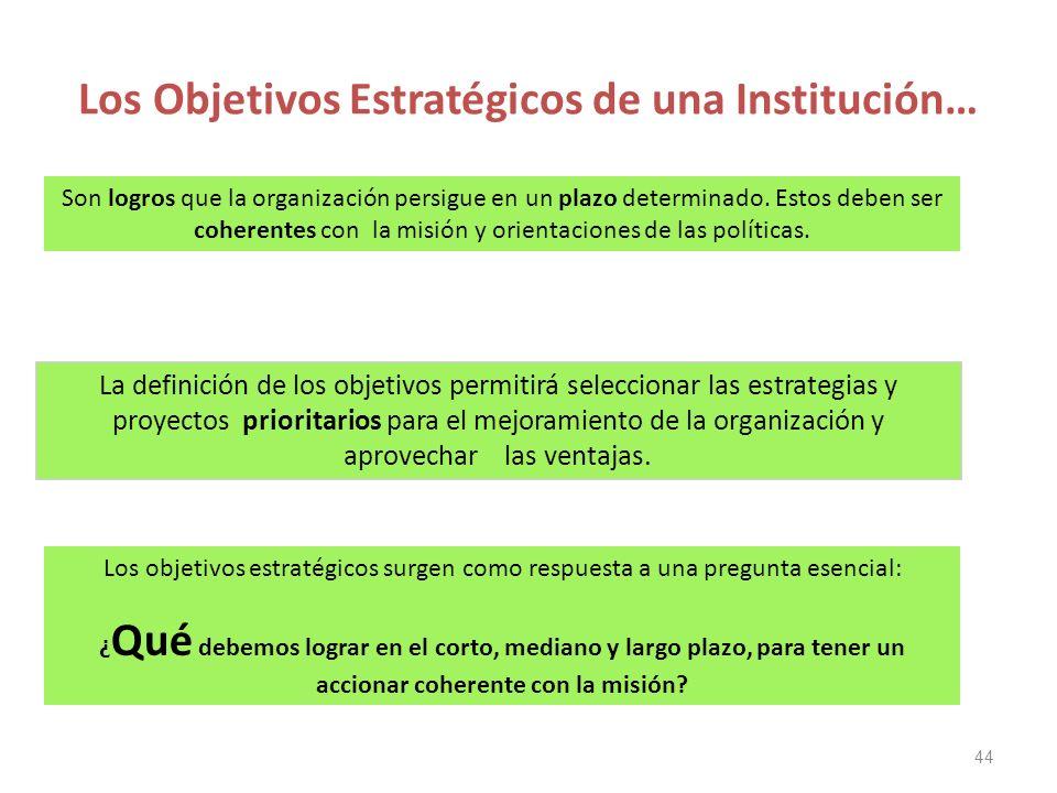 Los Objetivos Estratégicos de una Institución… 44 La definición de los objetivos permitirá seleccionar las estrategias y proyectos prioritarios para el mejoramiento de la organización y aprovechar las ventajas.